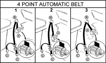 securon seat belt fitting instructions